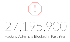 Hacking Attempts blocked